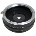 Canon EOS-NEX with Aperture Blade