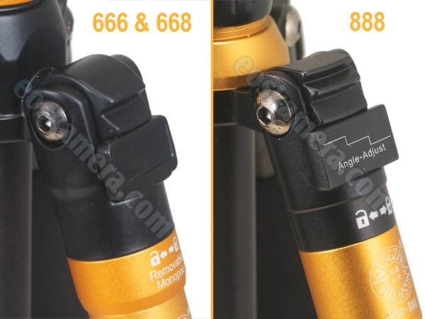 Locking Leveler Beike QZSD-666 vs QZSD-668