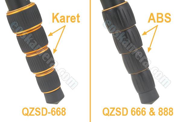 Perbedaan Beike QZSD-666 vs QZSD-668
